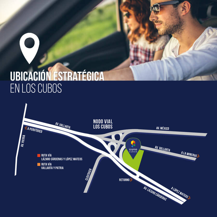 iconia-cubos-luxury-living-ubicacion